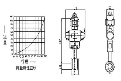vq671f气动v型调节球阀结构图